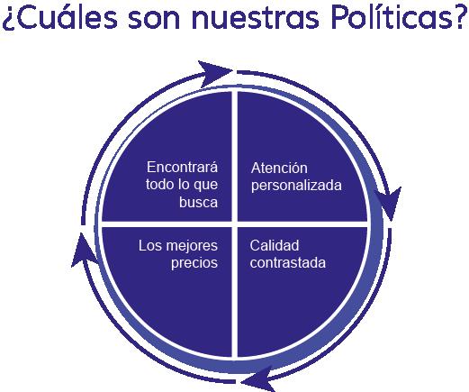 politicaschico